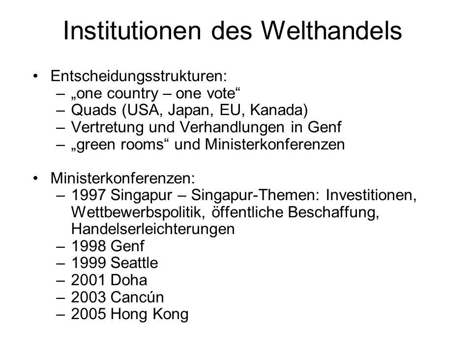 Institutionen des Welthandels Entscheidungsstrukturen: –one country – one vote –Quads (USA, Japan, EU, Kanada) –Vertretung und Verhandlungen in Genf –