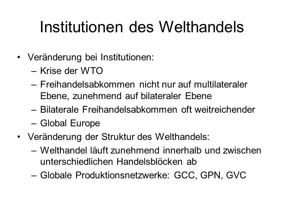 Institutionen des Welthandels Veränderung bei Institutionen: –Krise der WTO –Freihandelsabkommen nicht nur auf multilateraler Ebene, zunehmend auf bil