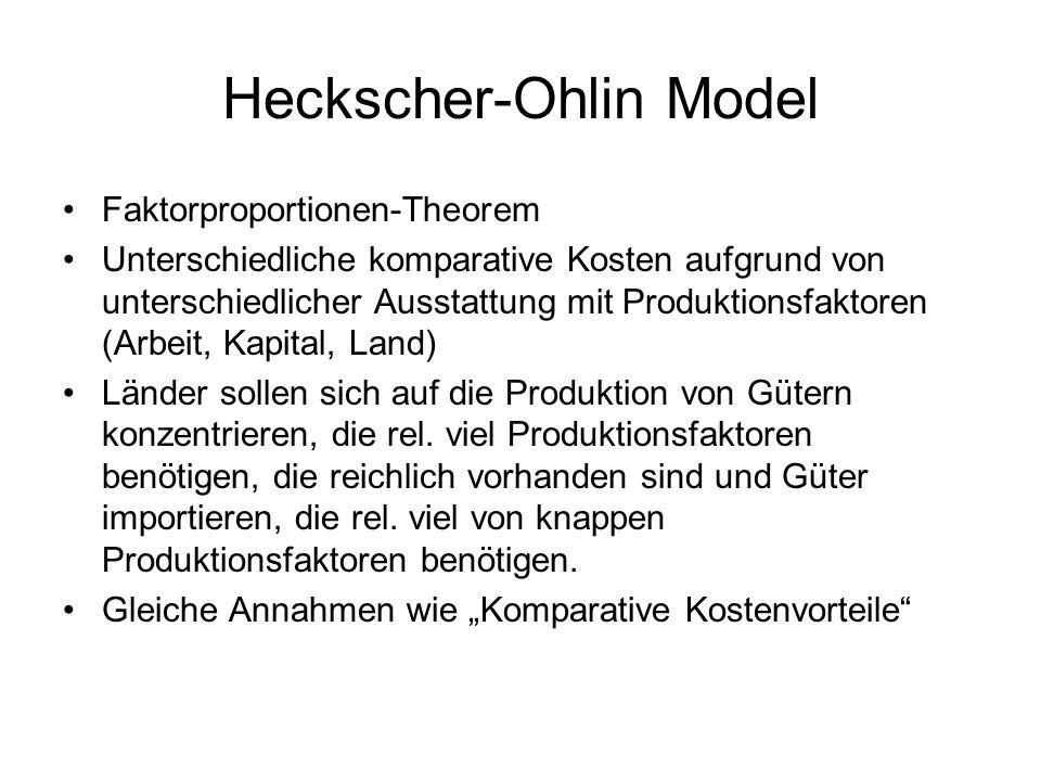 Heckscher-Ohlin Model Faktorproportionen-Theorem Unterschiedliche komparative Kosten aufgrund von unterschiedlicher Ausstattung mit Produktionsfaktore