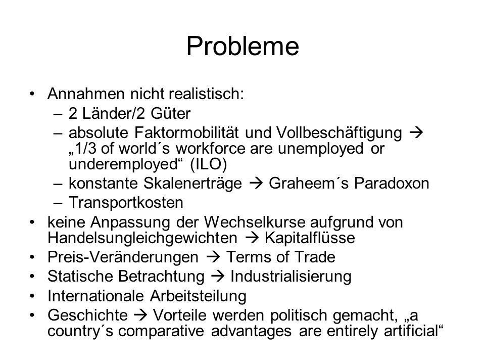 Probleme Annahmen nicht realistisch: –2 Länder/2 Güter –absolute Faktormobilität und Vollbeschäftigung 1/3 of world´s workforce are unemployed or unde