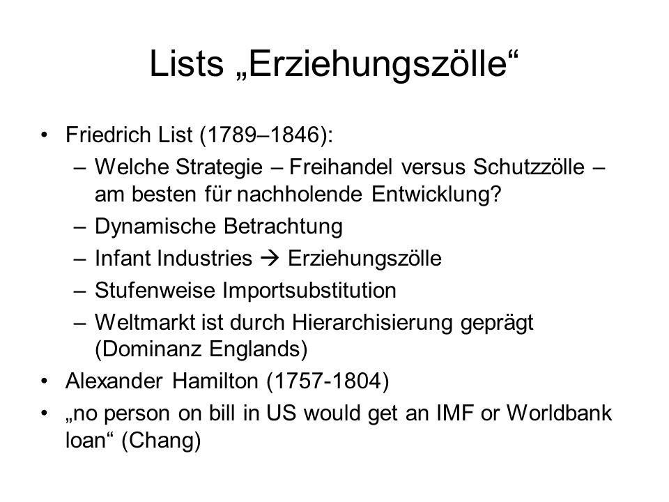 Lists Erziehungszölle Friedrich List (1789–1846): –Welche Strategie – Freihandel versus Schutzzölle – am besten für nachholende Entwicklung? –Dynamisc