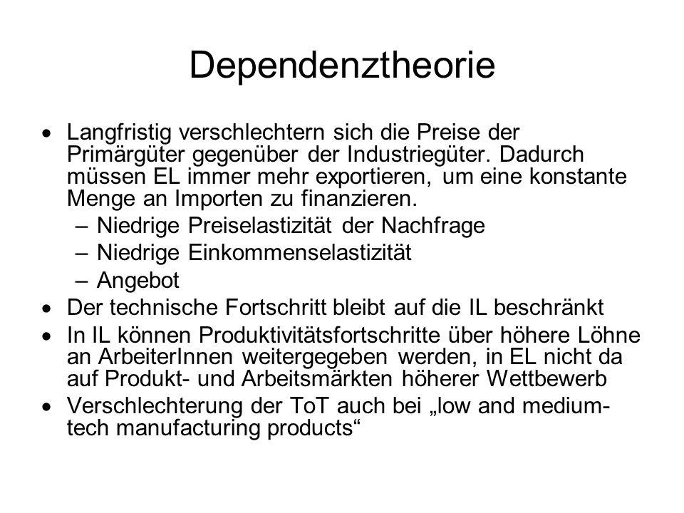 Dependenztheorie Langfristig verschlechtern sich die Preise der Primärgüter gegenüber der Industriegüter. Dadurch müssen EL immer mehr exportieren, um