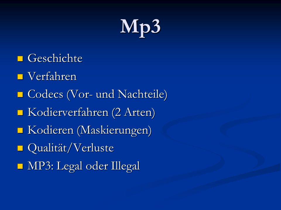 Mp3 Geschichte Geschichte Verfahren Verfahren Codecs (Vor- und Nachteile) Codecs (Vor- und Nachteile) Kodierverfahren (2 Arten) Kodierverfahren (2 Arten) Kodieren (Maskierungen) Kodieren (Maskierungen) Qualität/Verluste Qualität/Verluste MP3: Legal oder Illegal MP3: Legal oder Illegal