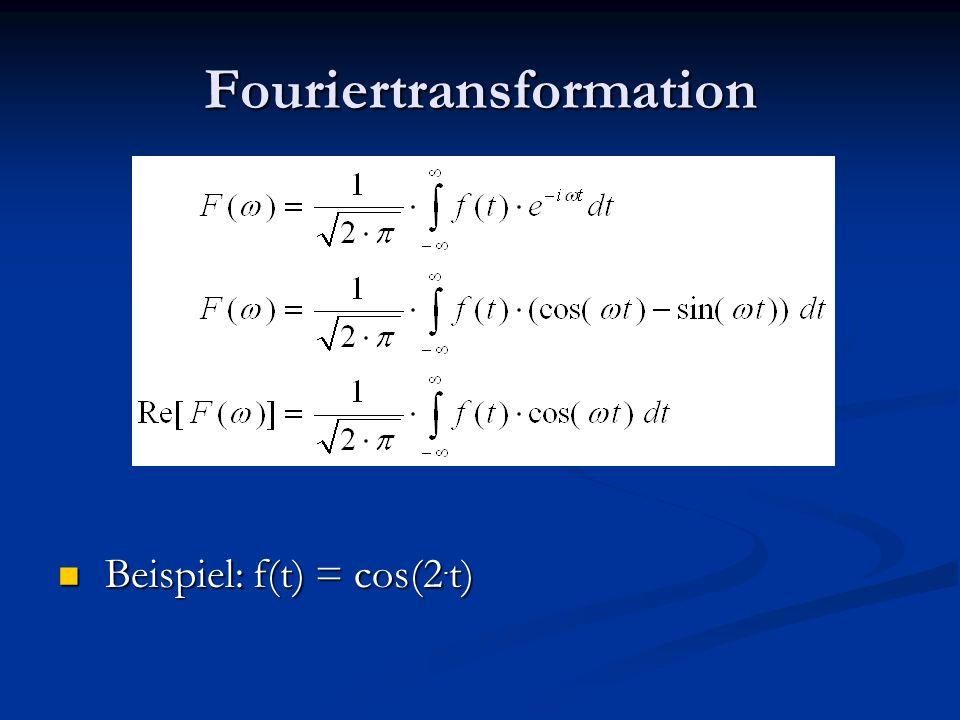 Kodieren mit der Fast Fourier Transformation (FFT) oder der Diskreten Kosinus Transformation (DCT) wird das Frequenzspektrum der Audiodaten bestimmt m