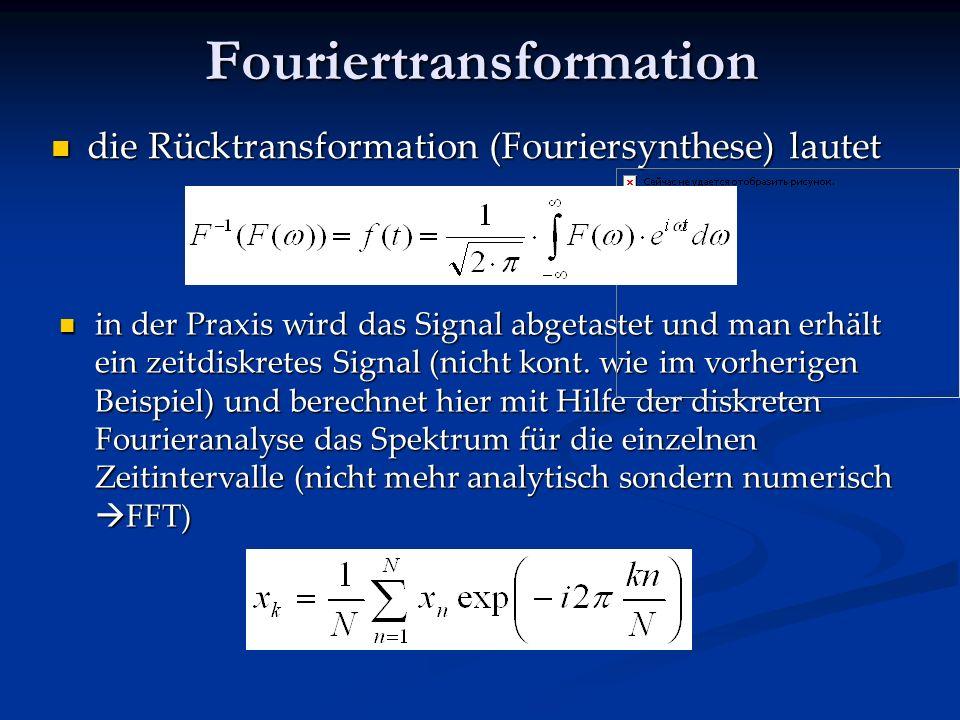 Fouriertransformation Beispiel: f(t) = cos(2. t) Beispiel: f(t) = cos(2. t)