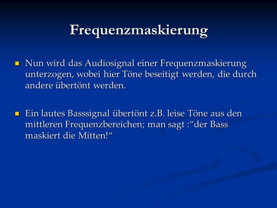 Abb 1.1 : Hörschwelle des Menschen Jedes Paket wird einer Hörschwellenmaskierung unterzogen, d.h. gewisse Frequenzen eines Geräusches können nur schle