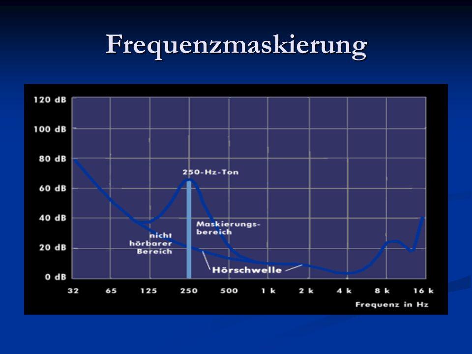 Ein Ton der eine Frequenz von 1 kHz und eine Lautstärke von 80 dB hat, übertönt z.B. einen Ton von 2 kHz/40 dB. Abb 1.2 : Frequenzmaskierung