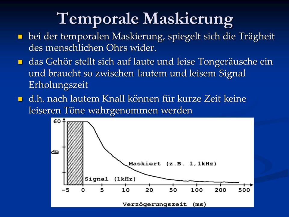Grund für Frequenzmaskierung Schwingungen durch Schalldruck bringen Basilarmembran im Innenohr zur Schwingung und führen je nach Frequenz an versch. S