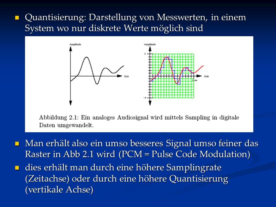 Analog Digital hat man nun ein analoges Signal (z.B. Schallwelle), so wird diese mit Hilfe eines Mikrofons in eine Spannungsschwankung umgewandelt und