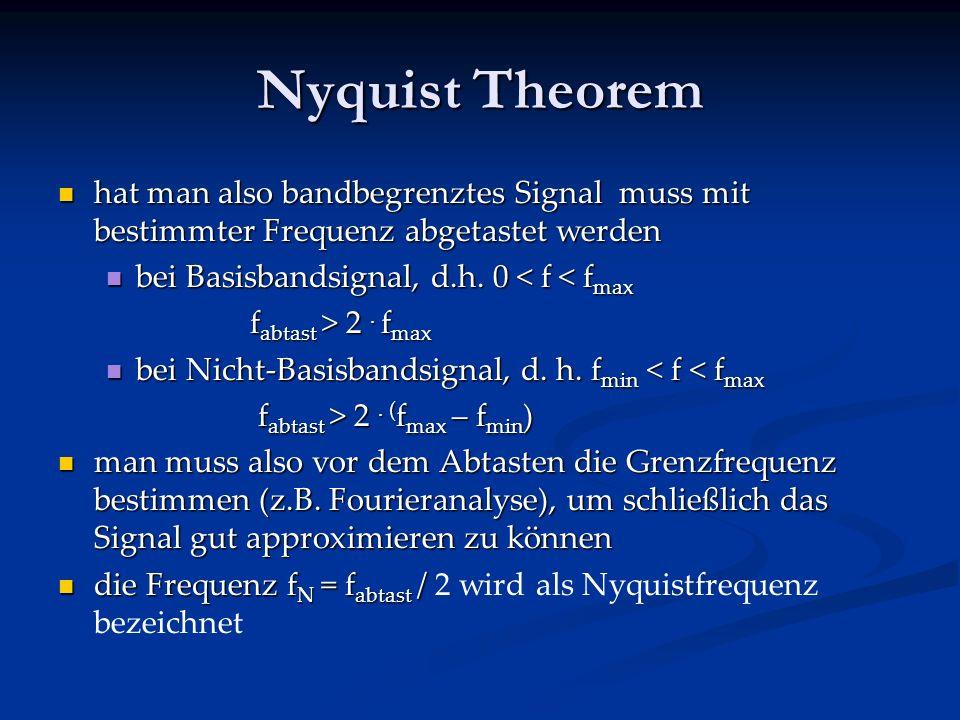 Geschichte zum Nyquist Theorem Harry Nyquist (1889 – 1976): geboren in Schweden, dann nach Amerika ausgewandert Harry Nyquist (1889 – 1976): geboren i