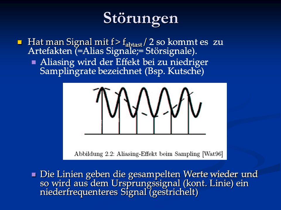da das Gehör bis zu 22 kHz Töne wahrnimmt muss mit 44 kHz abgetastet werden um Artefakte zu vermeiden (Standard: 44.1 kHz mit 16 bit) da das Gehör bis