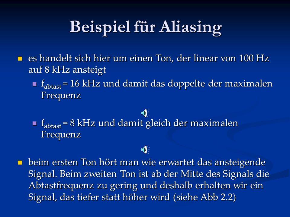 Störungen Hat man Signal mit f > f abtast / Hat man Signal mit f > f abtast / 2 so kommt es zu Artefakten (=Alias Signale;= Störsignale). Aliasing wir