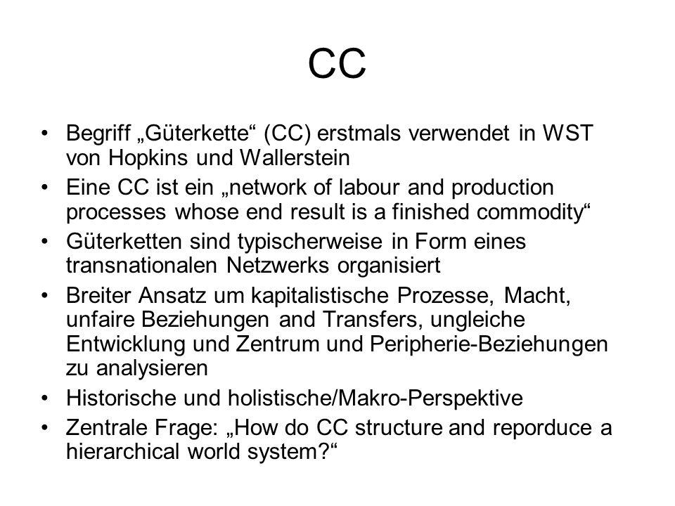 CC Begriff Güterkette (CC) erstmals verwendet in WST von Hopkins und Wallerstein Eine CC ist ein network of labour and production processes whose end