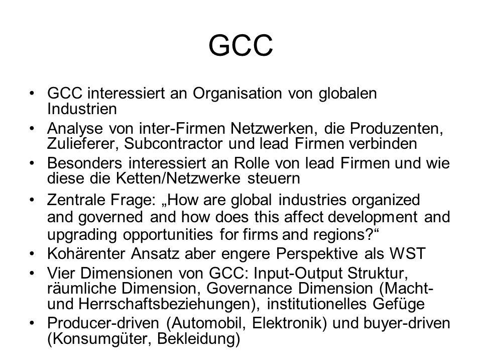 GCC GCC interessiert an Organisation von globalen Industrien Analyse von inter-Firmen Netzwerken, die Produzenten, Zulieferer, Subcontractor und lead