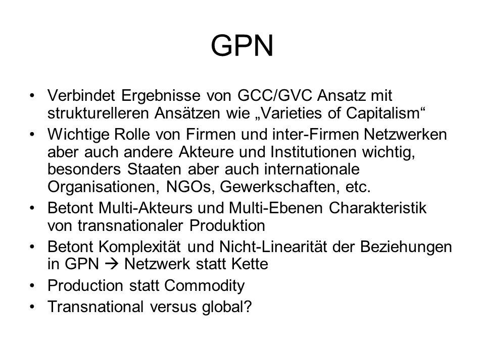 GPN Verbindet Ergebnisse von GCC/GVC Ansatz mit strukturelleren Ansätzen wie Varieties of Capitalism Wichtige Rolle von Firmen und inter-Firmen Netzwe