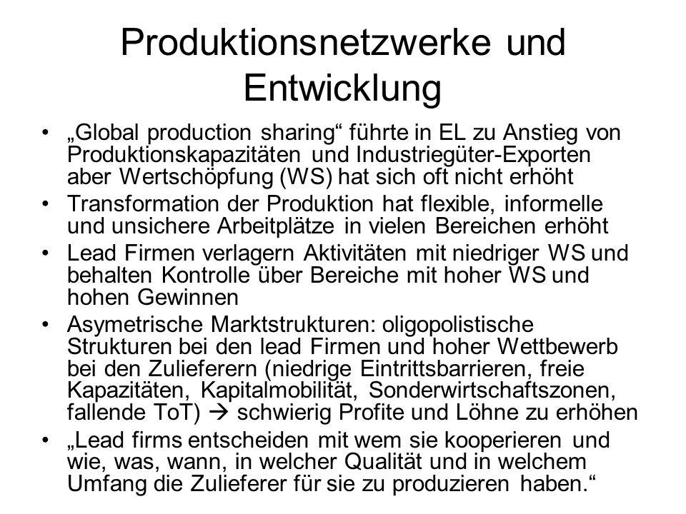 Produktionsnetzwerke und Entwicklung Global production sharing führte in EL zu Anstieg von Produktionskapazitäten und Industriegüter-Exporten aber Wer