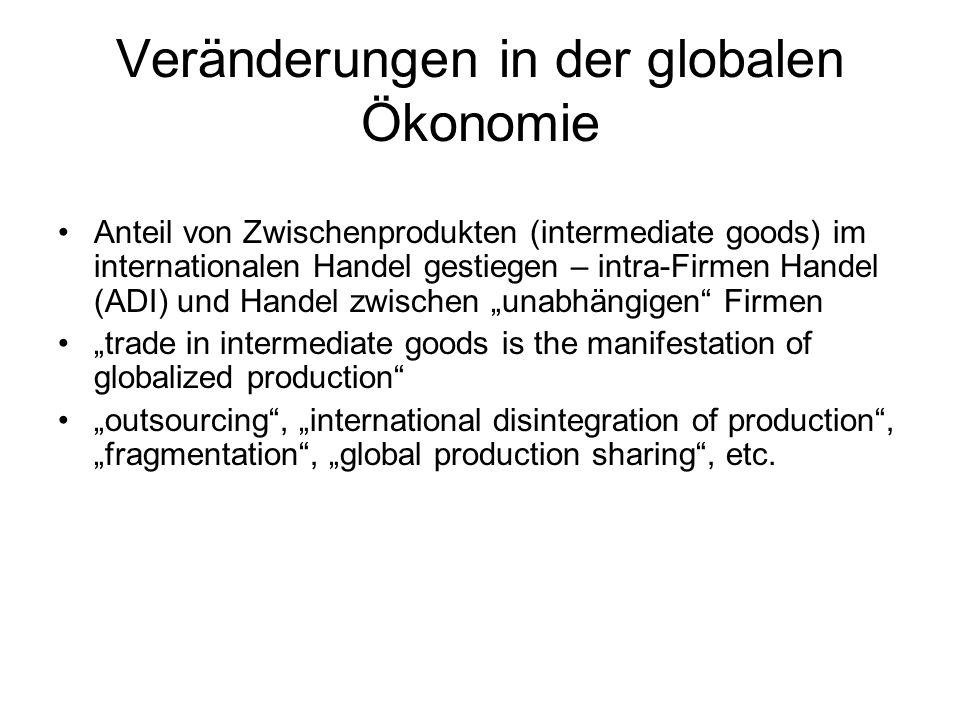 Veränderungen in der globalen Ökonomie Anteil von Zwischenprodukten (intermediate goods) im internationalen Handel gestiegen – intra-Firmen Handel (AD