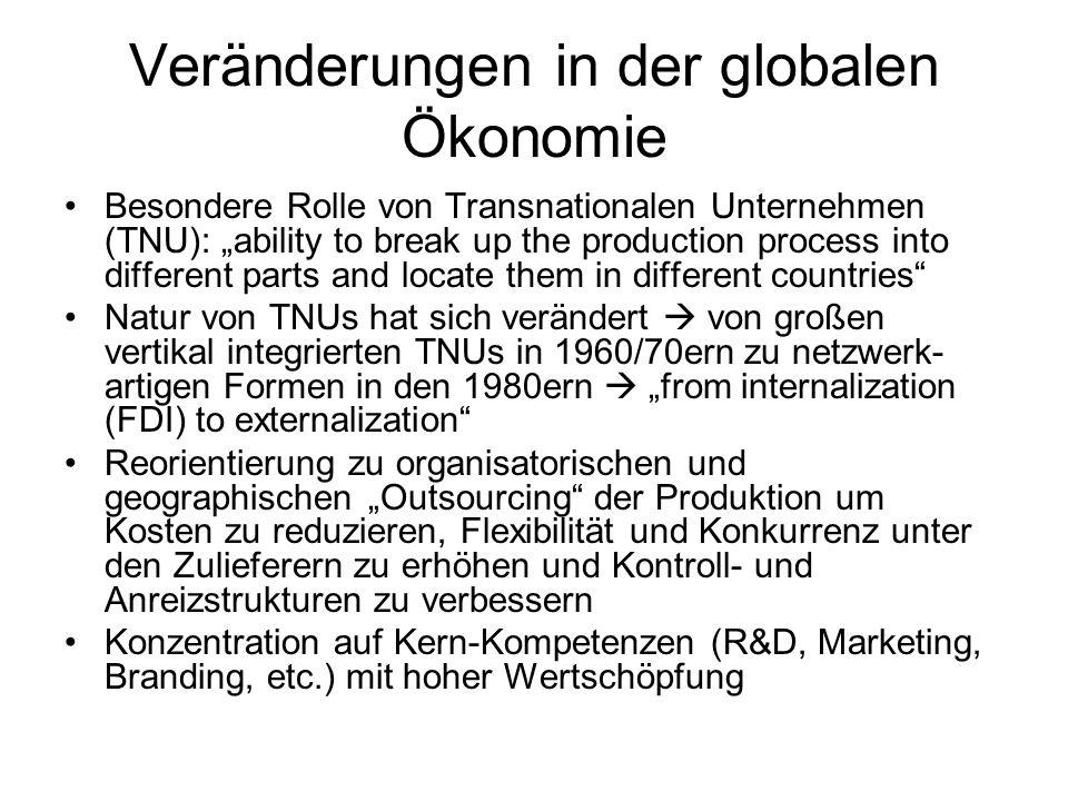 Veränderungen in der globalen Ökonomie Besondere Rolle von Transnationalen Unternehmen (TNU): ability to break up the production process into differen
