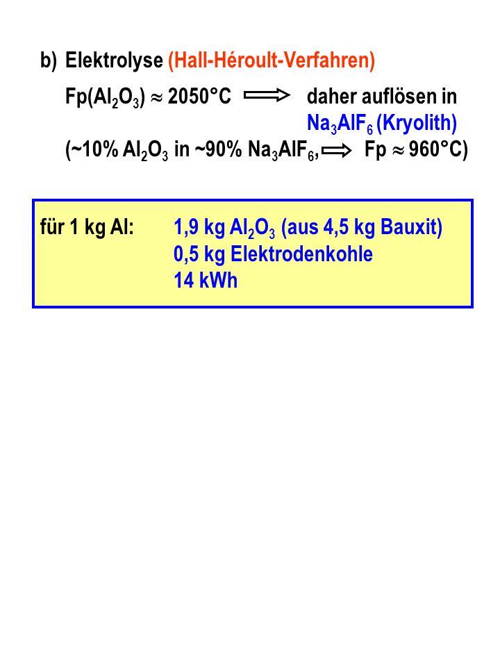 b)Elektrolyse (Hall-Héroult-Verfahren) Fp(Al 2 O 3 ) 2050°C daher auflösen in Na 3 AlF 6 (Kryolith) (~10% Al 2 O 3 in ~90% Na 3 AlF 6, Fp 960°C) für 1 kg Al:1,9 kg Al 2 O 3 (aus 4,5 kg Bauxit) 0,5 kg Elektrodenkohle 14 kWh