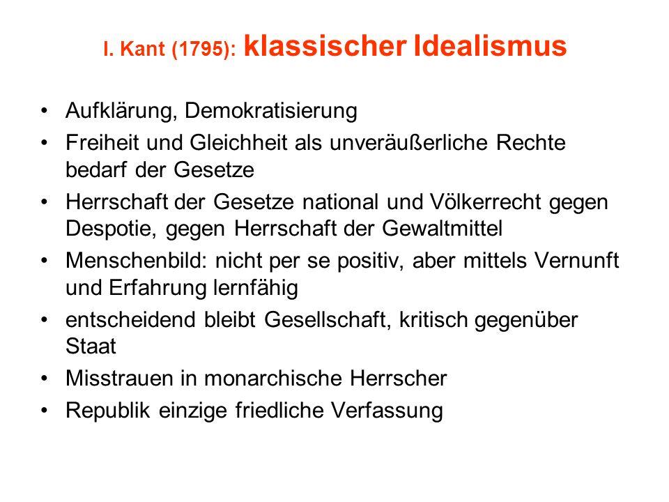 I. Kant (1795): klassischer Idealismus Aufklärung, Demokratisierung Freiheit und Gleichheit als unveräußerliche Rechte bedarf der Gesetze Herrschaft d