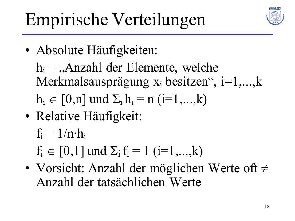 18 Empirische Verteilungen Absolute Häufigkeiten: h i = Anzahl der Elemente, welche Merkmalsausprägung x i besitzen, i=1,...,k h i [0,n] und Σ i h i =