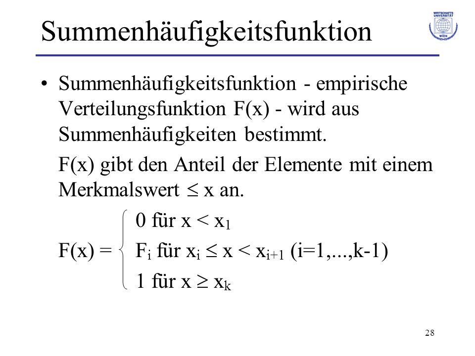 28 Summenhäufigkeitsfunktion Summenhäufigkeitsfunktion - empirische Verteilungsfunktion F(x) - wird aus Summenhäufigkeiten bestimmt. F(x) gibt den Ant