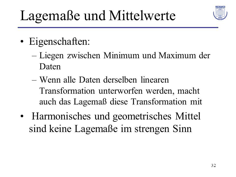 32 Lagemaße und Mittelwerte Eigenschaften: –Liegen zwischen Minimum und Maximum der Daten –Wenn alle Daten derselben linearen Transformation unterworf