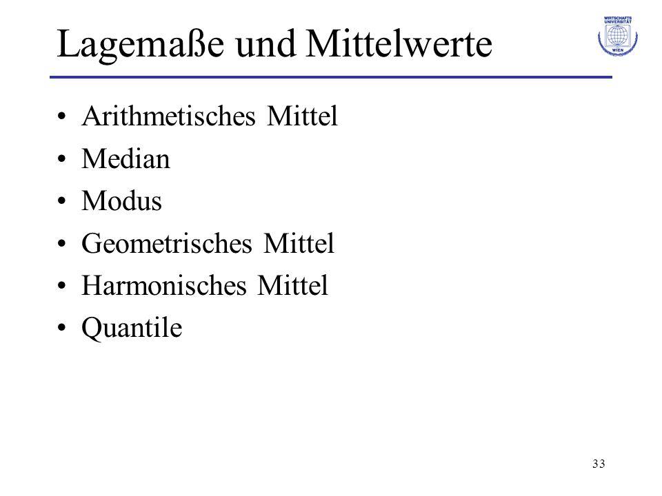33 Lagemaße und Mittelwerte Arithmetisches Mittel Median Modus Geometrisches Mittel Harmonisches Mittel Quantile