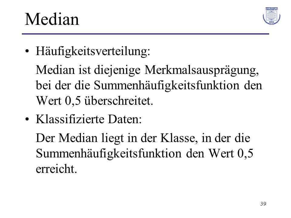 39 Median Häufigkeitsverteilung: Median ist diejenige Merkmalsausprägung, bei der die Summenhäufigkeitsfunktion den Wert 0,5 überschreitet. Klassifizi