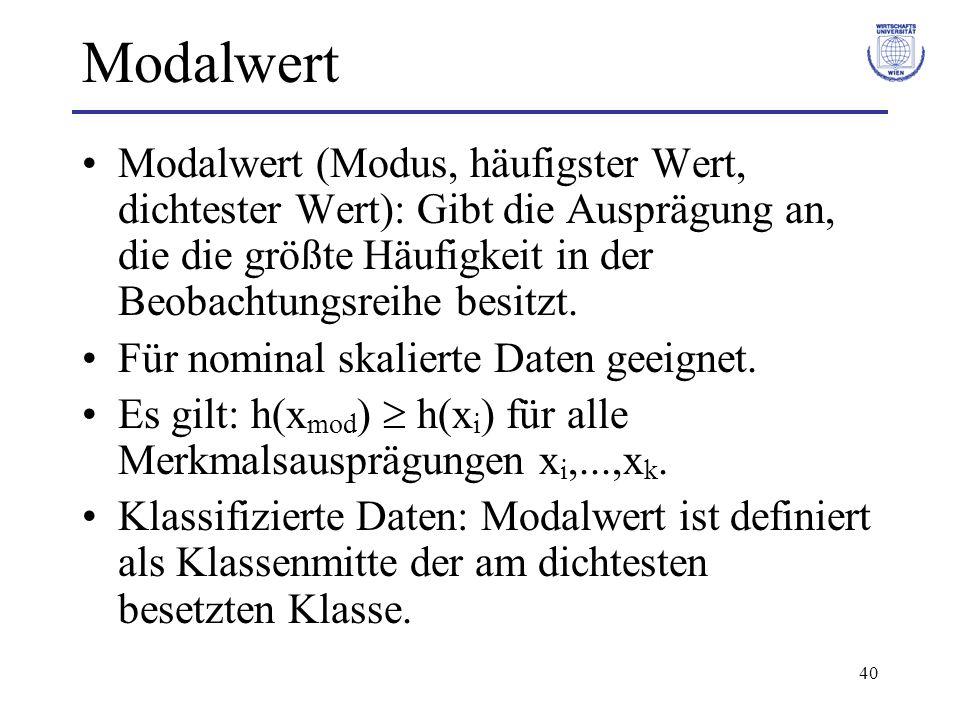 40 Modalwert Modalwert (Modus, häufigster Wert, dichtester Wert): Gibt die Ausprägung an, die die größte Häufigkeit in der Beobachtungsreihe besitzt.