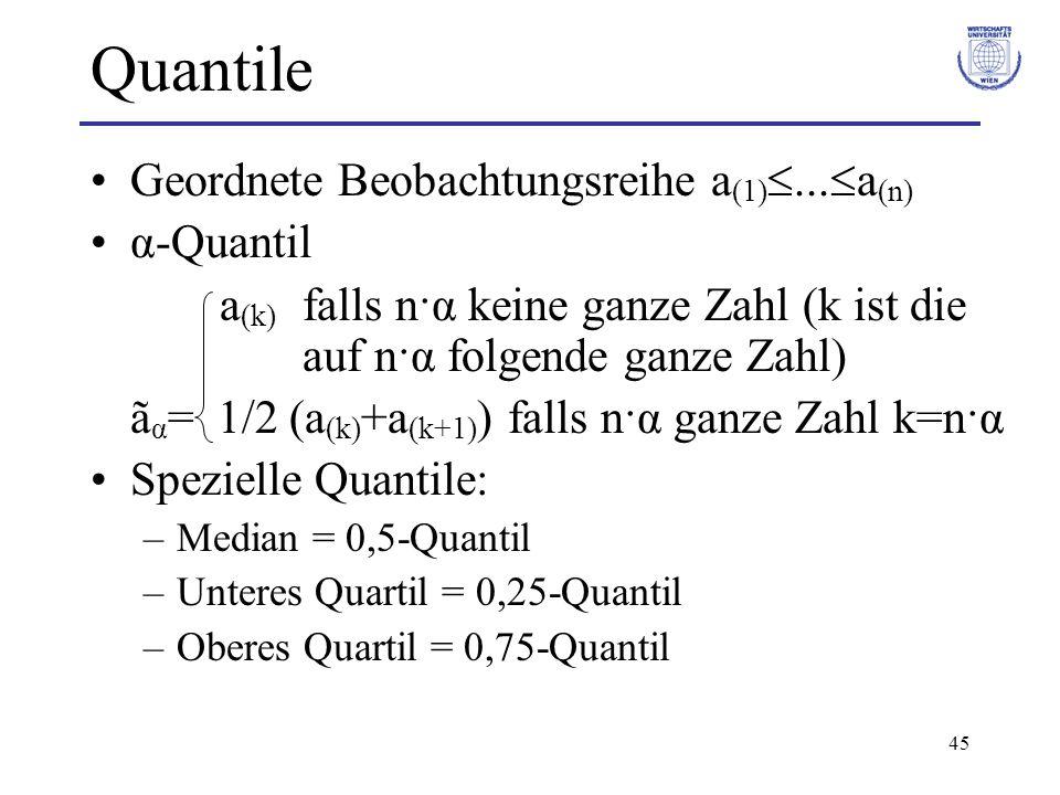 45 Quantile Geordnete Beobachtungsreihe a (1)... a (n) α-Quantil a (k) falls n·α keine ganze Zahl (k ist die auf n·α folgende ganze Zahl) ã α = 1/2 (