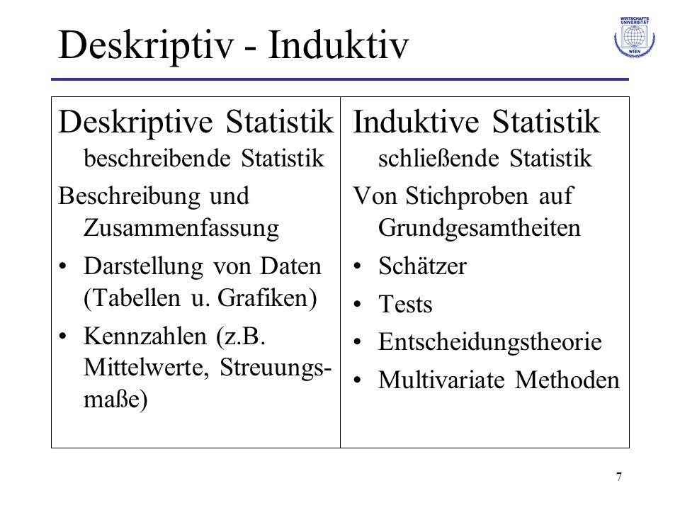 7 Deskriptiv - Induktiv Deskriptive Statistik beschreibende Statistik Beschreibung und Zusammenfassung Darstellung von Daten (Tabellen u. Grafiken) Ke