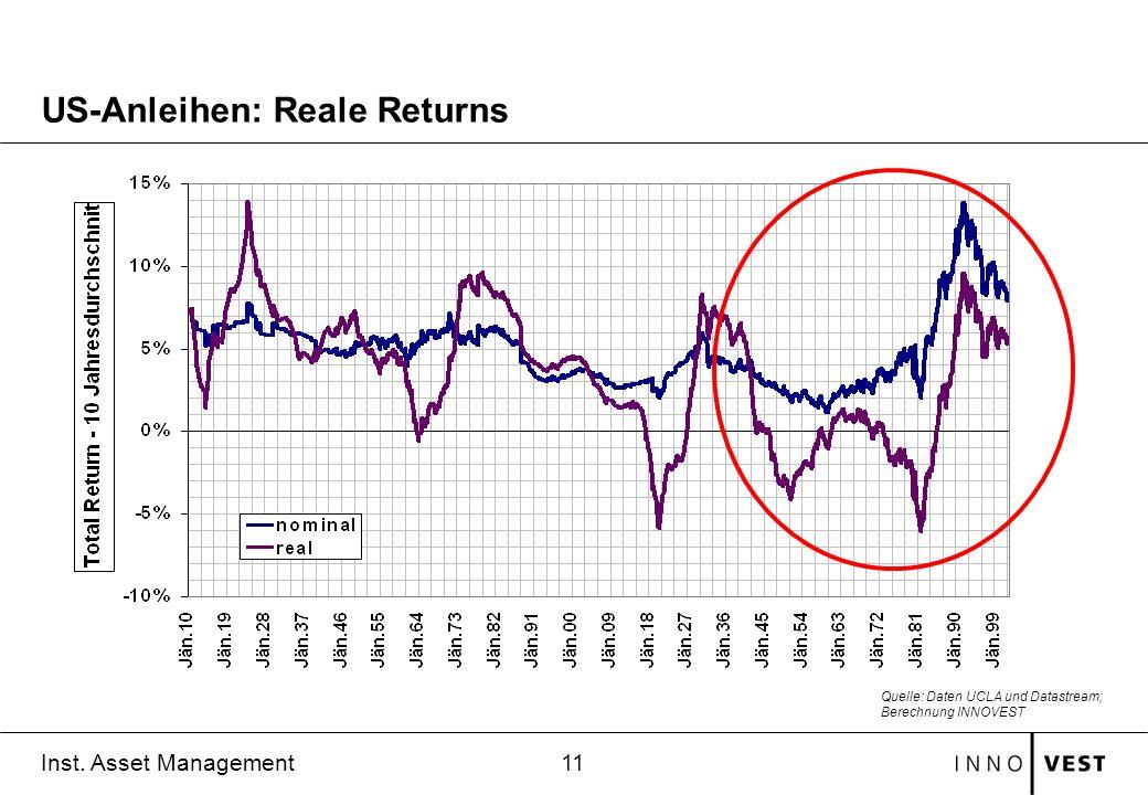 11 Inst. Asset Management US-Anleihen: Reale Returns Quelle: Daten UCLA und Datastream; Berechnung INNOVEST