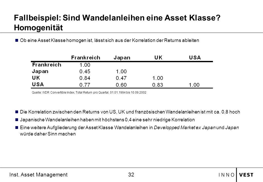 32 Inst. Asset Management Fallbeispiel: Sind Wandelanleihen eine Asset Klasse? Homogenität Ob eine Asset Klasse homogen ist, lässt sich aus der Korrel