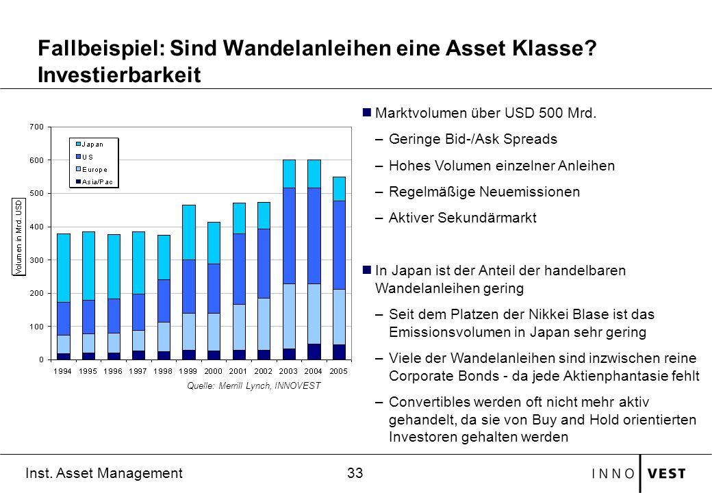 33 Inst. Asset Management Marktvolumen über USD 500 Mrd. –Geringe Bid-/Ask Spreads –Hohes Volumen einzelner Anleihen –Regelmäßige Neuemissionen –Aktiv