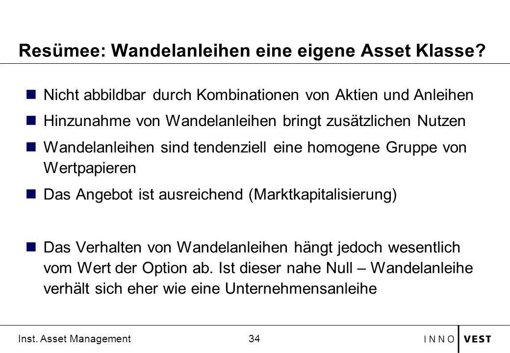 34 Inst. Asset Management Resümee: Wandelanleihen eine eigene Asset Klasse? Nicht abbildbar durch Kombinationen von Aktien und Anleihen Hinzunahme von