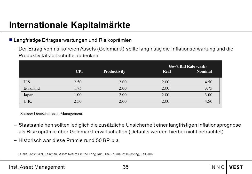 35 Inst. Asset Management Internationale Kapitalmärkte Langfristige Ertragserwartungen und Risikoprämien –Der Ertrag von risikofreien Assets (Geldmark