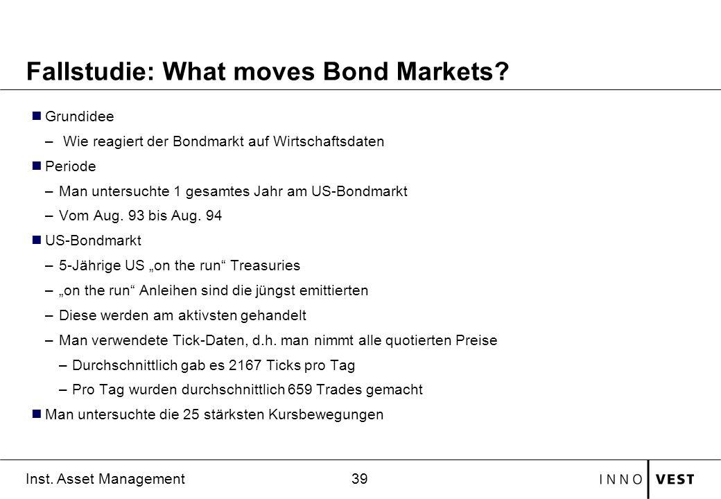 39 Inst. Asset Management Fallstudie: What moves Bond Markets? Grundidee – Wie reagiert der Bondmarkt auf Wirtschaftsdaten Periode –Man untersuchte 1