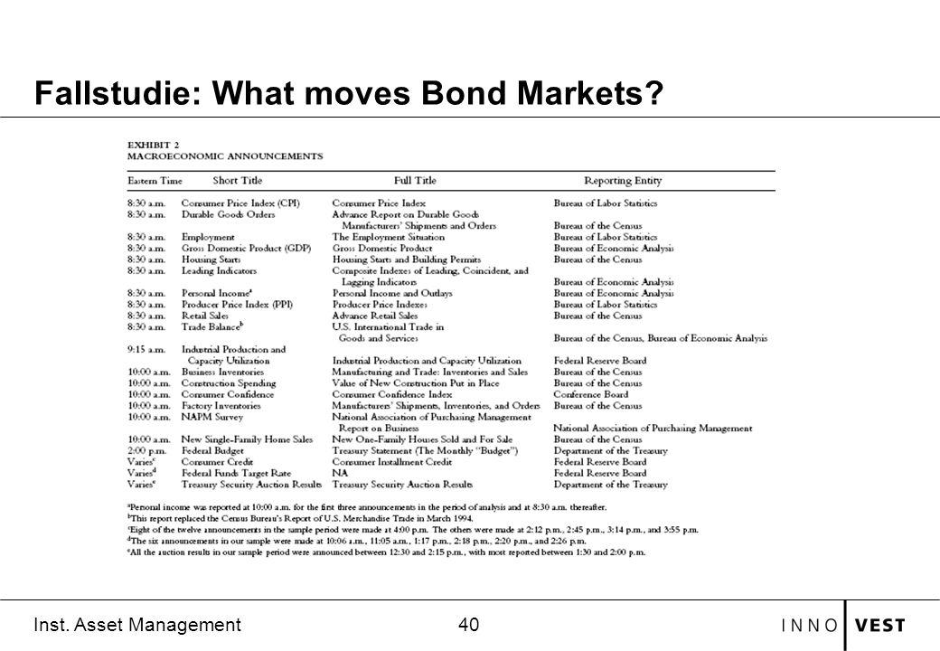 40 Inst. Asset Management Fallstudie: What moves Bond Markets?