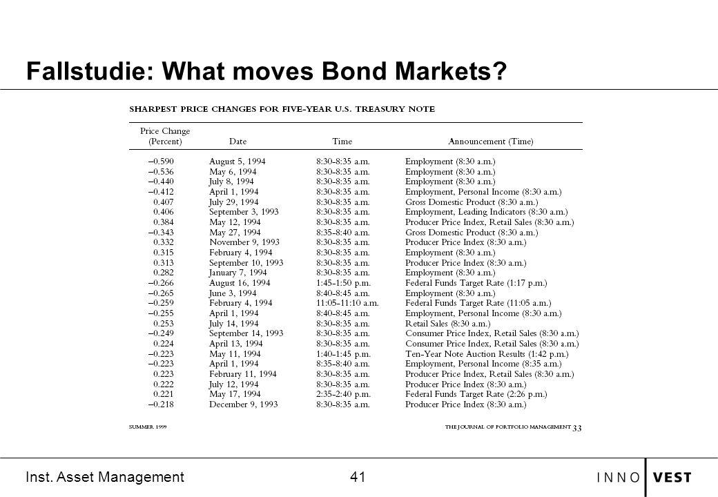 41 Inst. Asset Management Fallstudie: What moves Bond Markets?