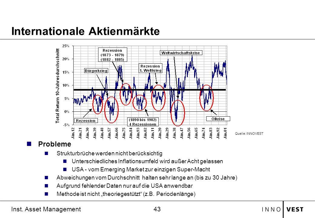43 Inst. Asset Management Internationale Aktienmärkte nProbleme nStrukturbrüche werden nicht berücksichtig nUnterschiedliches Inflationsumfeld wird au