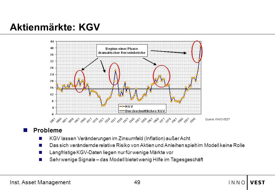 49 Inst. Asset Management Aktienmärkte: KGV nProbleme nKGV lassen Veränderungen im Zinsumfeld (Inflation) außer Acht nDas sich verändernde relative Ri