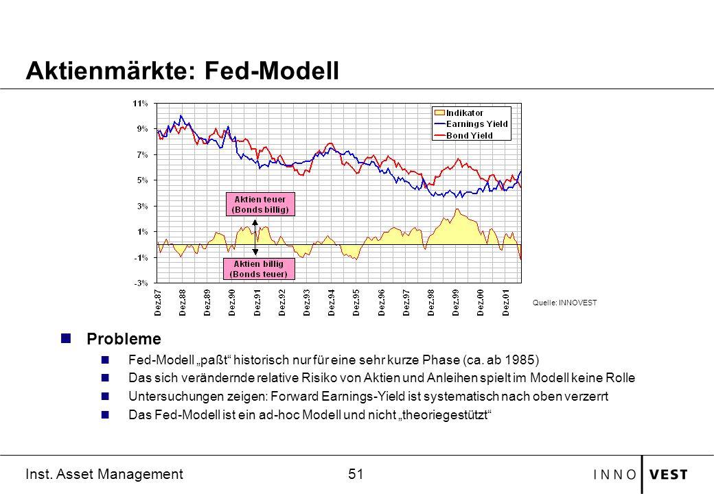 51 Inst. Asset Management Aktienmärkte: Fed-Modell nProbleme nFed-Modell paßt historisch nur für eine sehr kurze Phase (ca. ab 1985) nDas sich verände