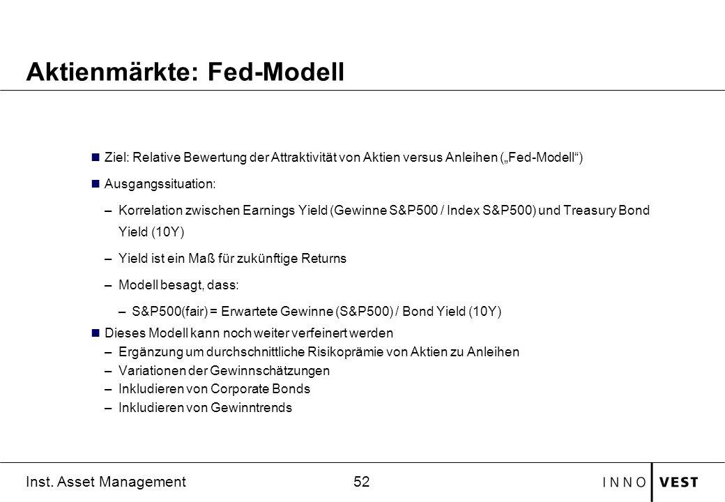 52 Inst. Asset Management Aktienmärkte: Fed-Modell Ziel: Relative Bewertung der Attraktivität von Aktien versus Anleihen (Fed-Modell) Ausgangssituatio