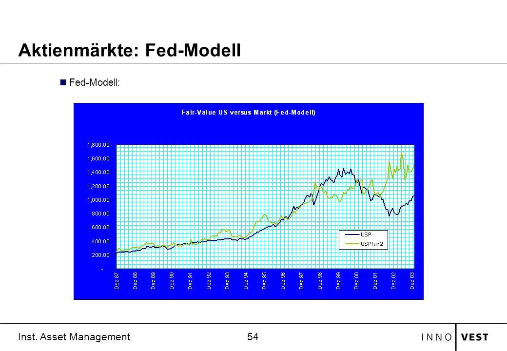 54 Inst. Asset Management Aktienmärkte: Fed-Modell Fed-Modell: