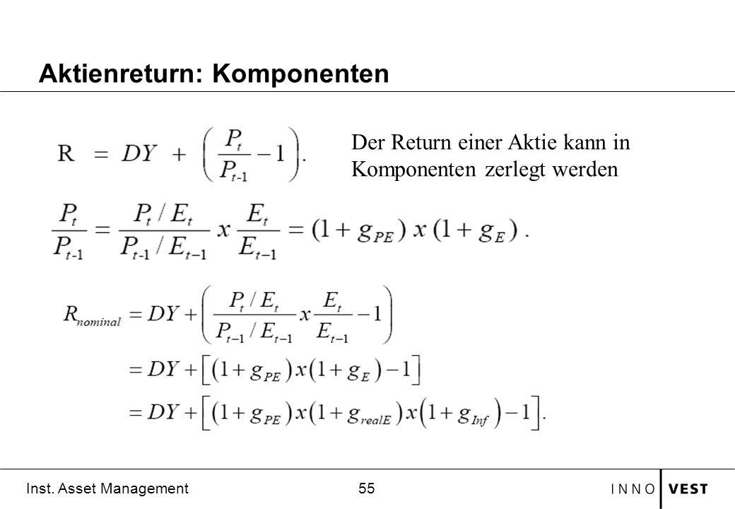 55 Inst. Asset Management Aktienreturn: Komponenten Der Return einer Aktie kann in Komponenten zerlegt werden