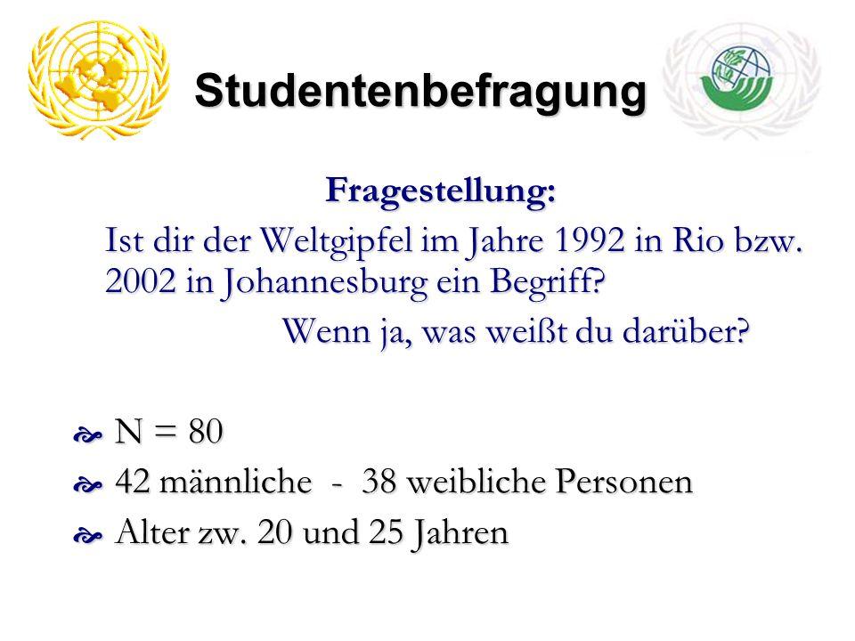Studentenbefragung Fragestellung: Ist dir der Weltgipfel im Jahre 1992 in Rio bzw. 2002 in Johannesburg ein Begriff? Wenn ja, was weißt du darüber? We