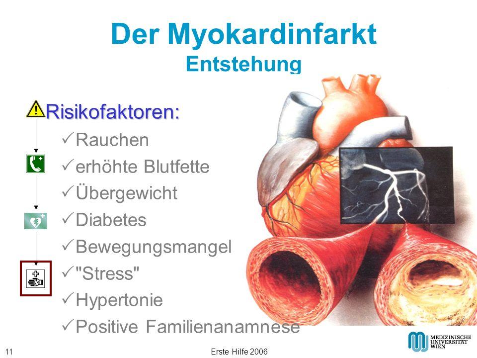 Erste Hilfe 200611 Der Myokardinfarkt Entstehung Risikofaktoren: Risikofaktoren: Rauchen erhöhte Blutfette Übergewicht Diabetes Bewegungsmangel