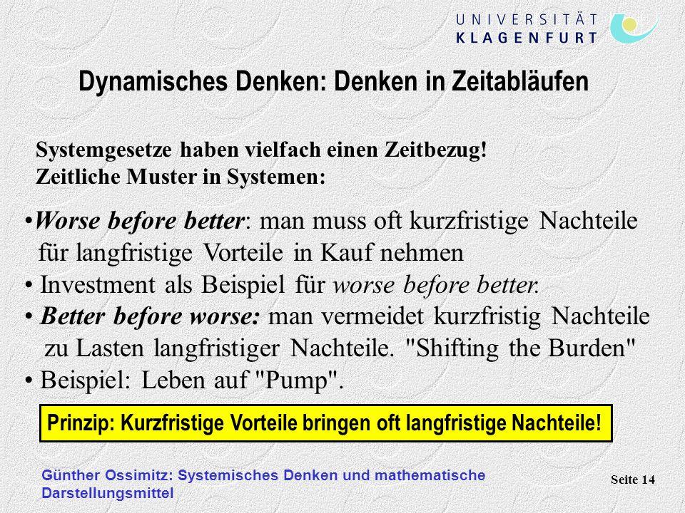 Günther Ossimitz: Systemisches Denken und mathematische Darstellungsmittel Seite 14 Dynamisches Denken: Denken in Zeitabläufen Worse before better: ma