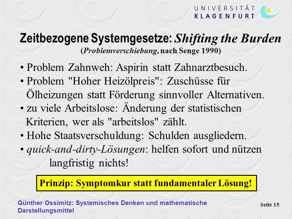 Günther Ossimitz: Systemisches Denken und mathematische Darstellungsmittel Seite 15 Zeitbezogene Systemgesetze: Shifting the Burden (Problemverschiebu